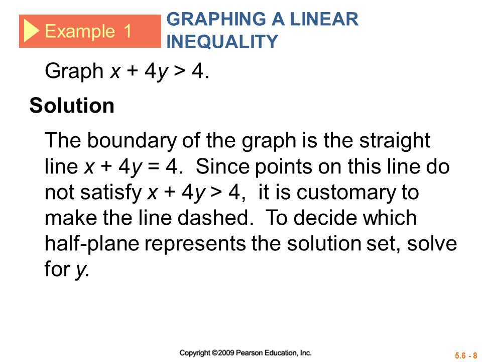 Graph x + 4y > 4. Solution