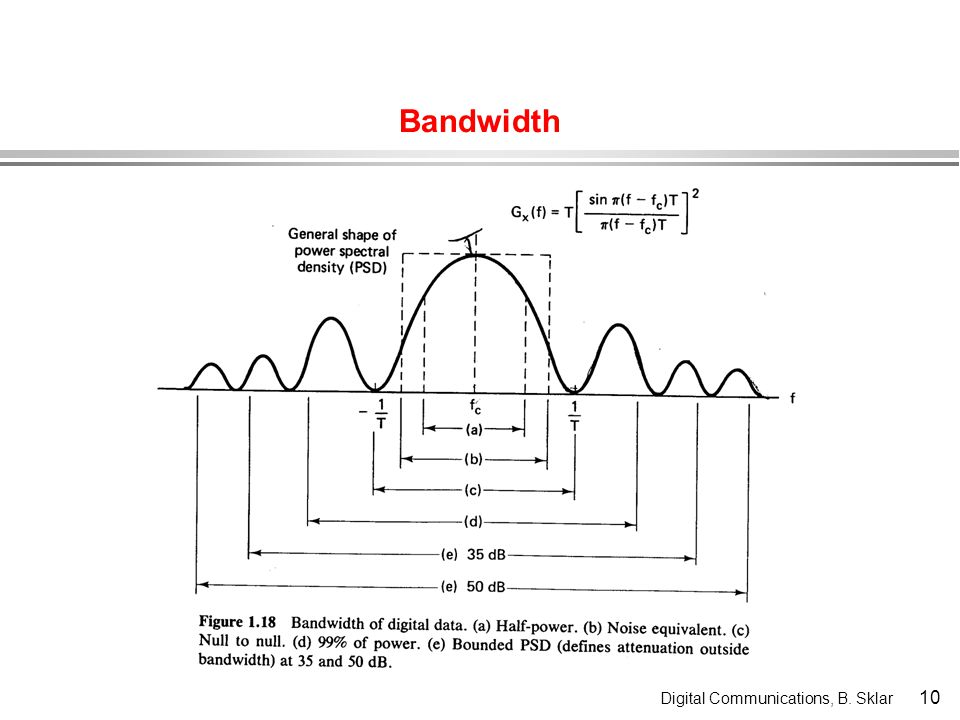 Bandwidth Digital Communications, B. Sklar
