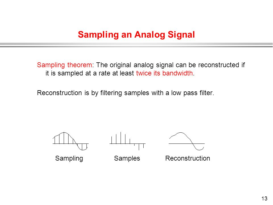 Sampling an Analog Signal