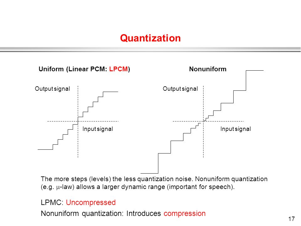 Quantization LPMC: Uncompressed