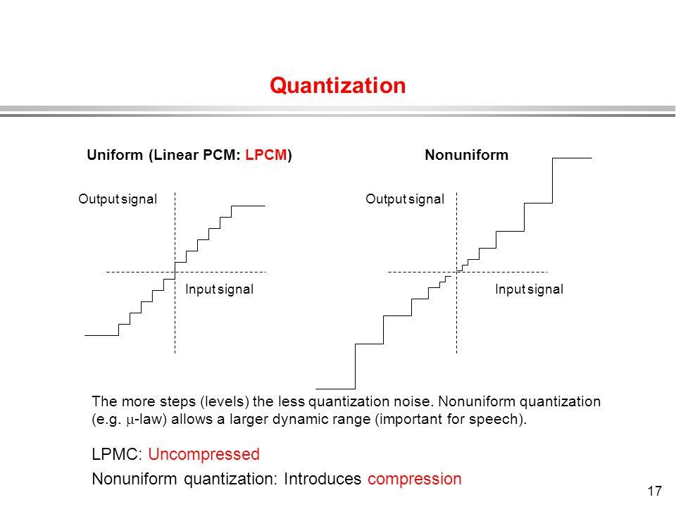 Quantization LPMC: Uncompressed