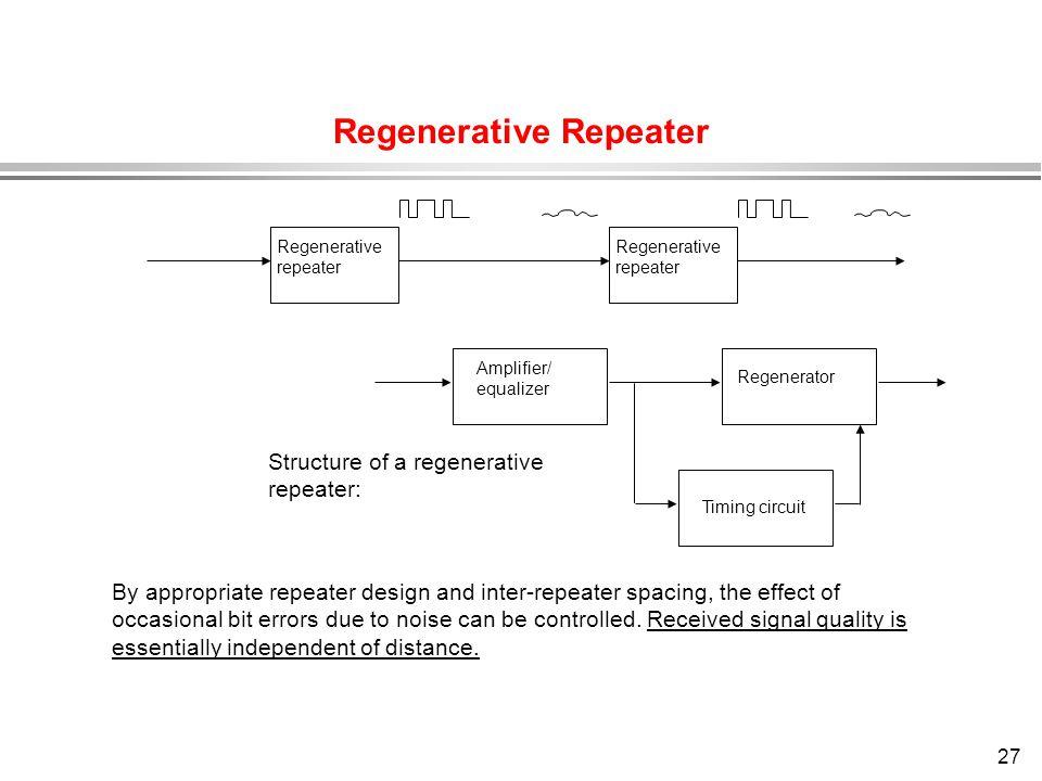 Regenerative Repeater