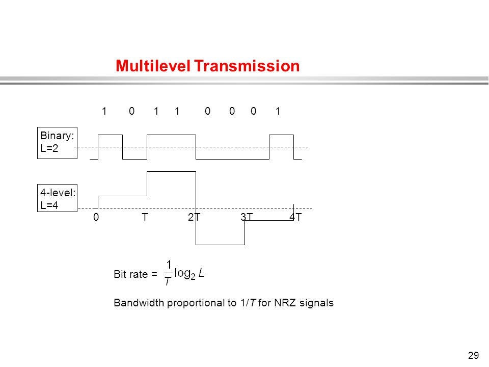 Multilevel Transmission