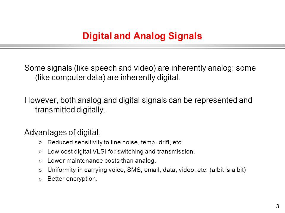 Digital and Analog Signals