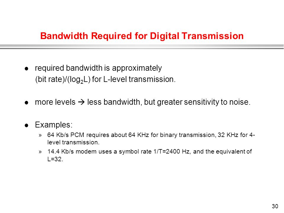 Bandwidth Required for Digital Transmission