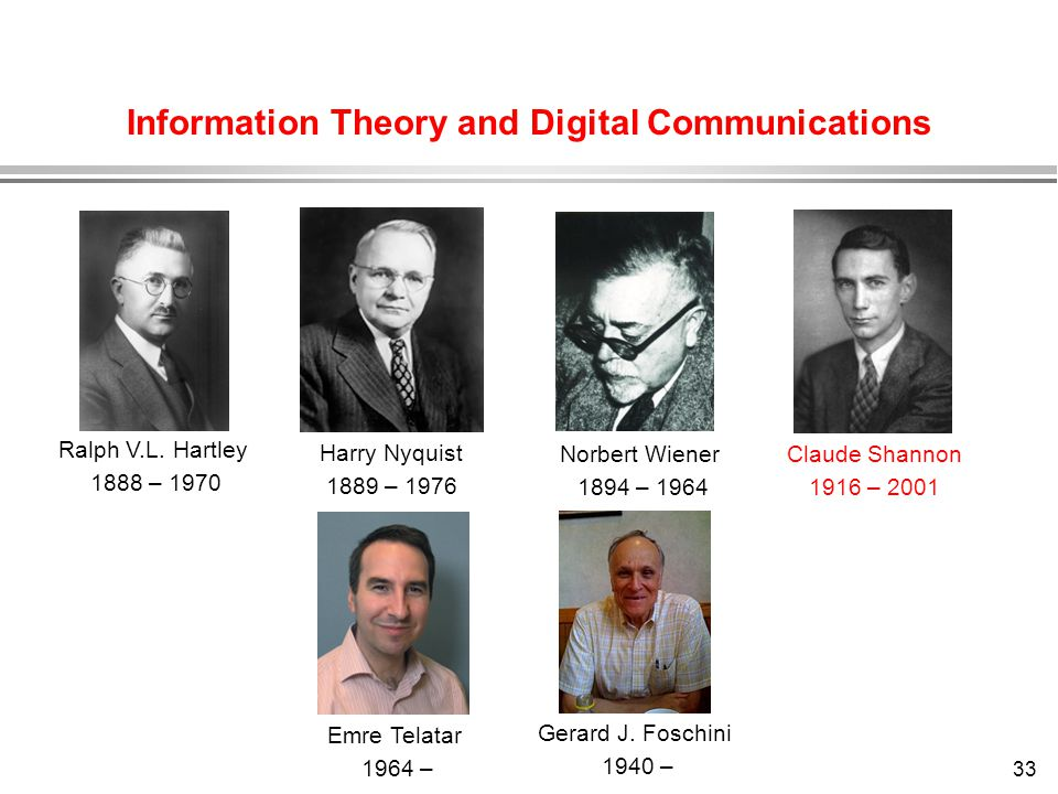 Information Theory and Digital Communications