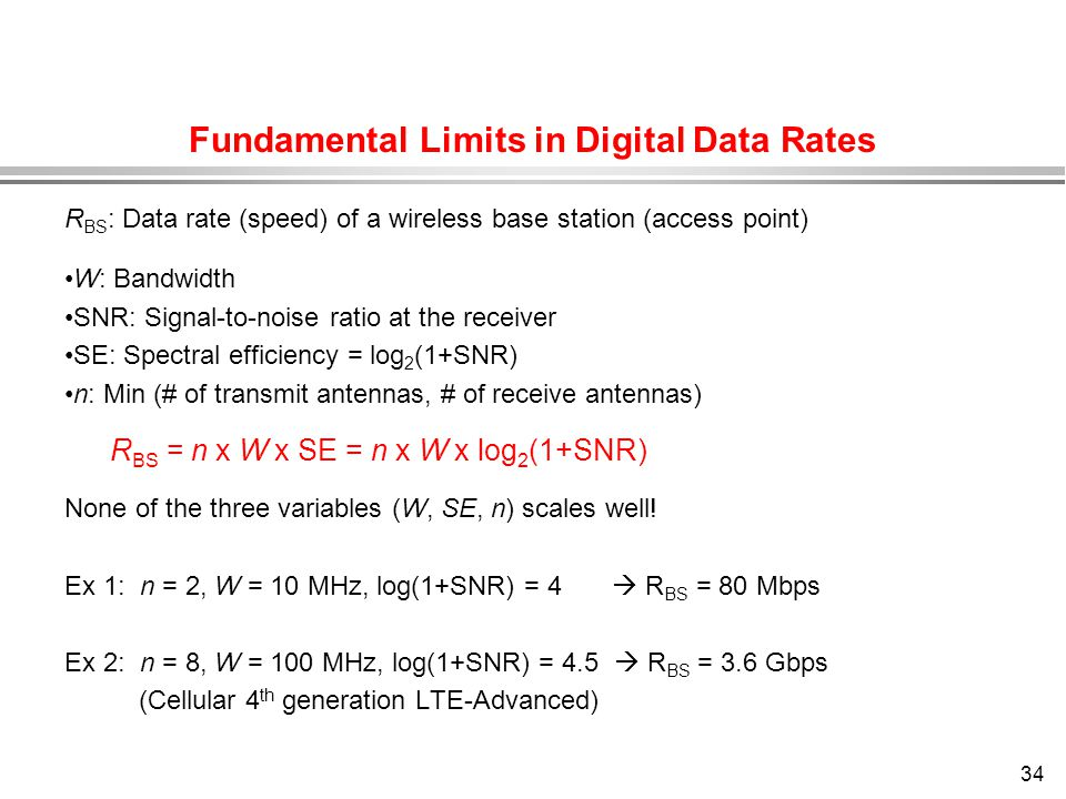 Fundamental Limits in Digital Data Rates