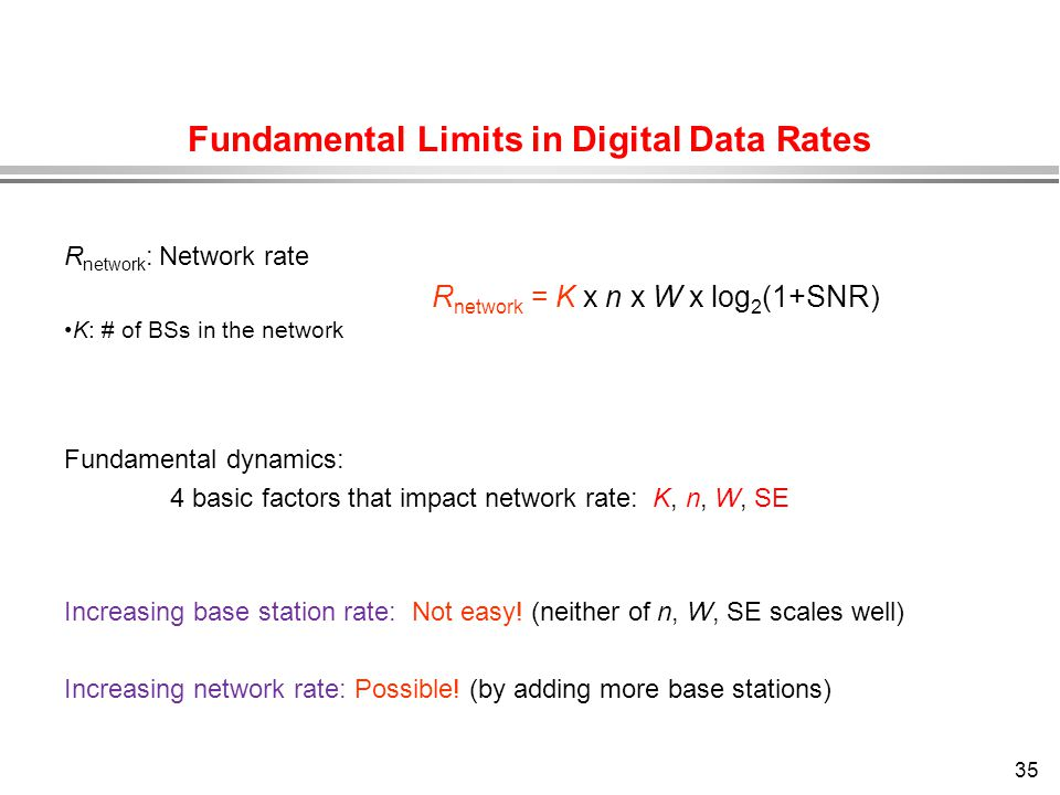 Fundamental Limits in Digital Data Rates