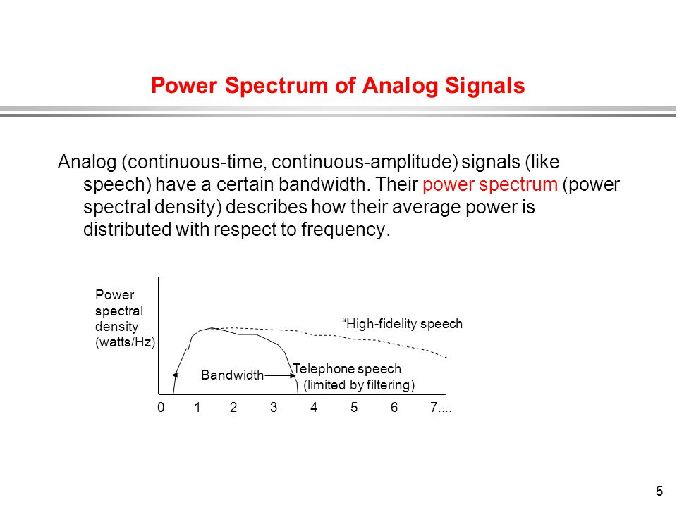 Power Spectrum of Analog Signals