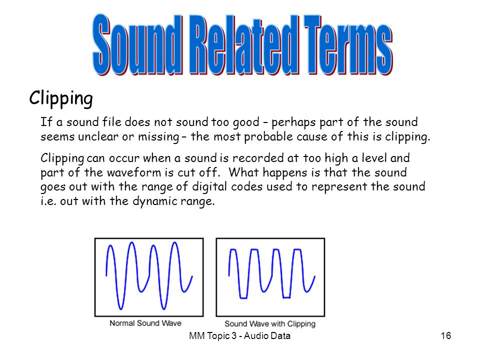 Sound Related Terms Clipping