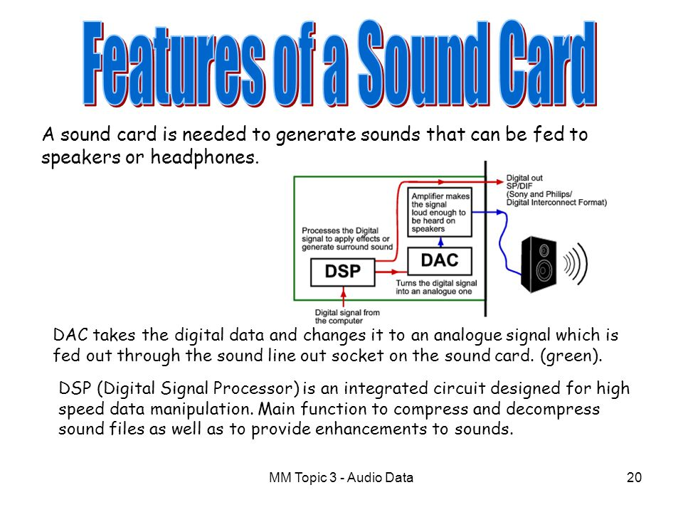 Features of a Sound Card