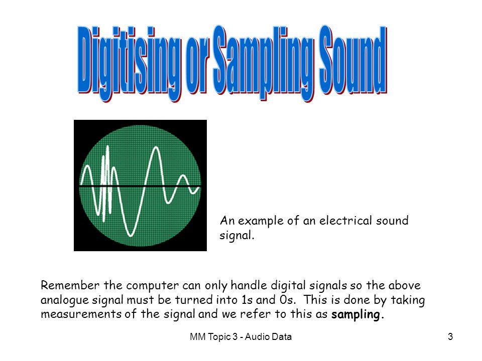 Digitising or Sampling Sound