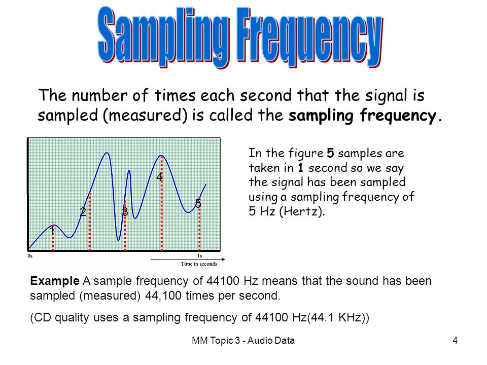 Sampling Frequency The number of times each second that the signal is sampled (measured) is called the sampling frequency.