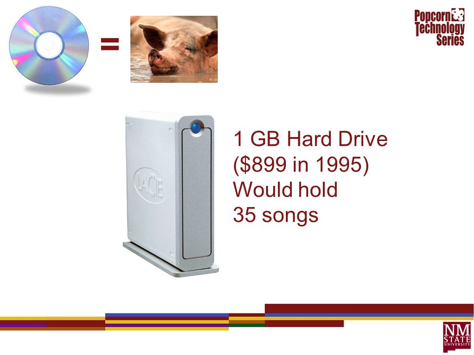 = 1 GB Hard Drive ($899 in 1995) Would hold 35 songs