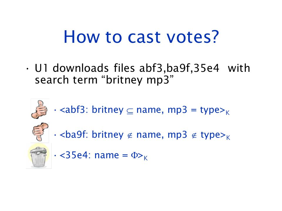 How to cast votes U1 downloads files abf3,ba9f,35e4 with search term britney mp3 <abf3: britney  name, mp3 = type>K.