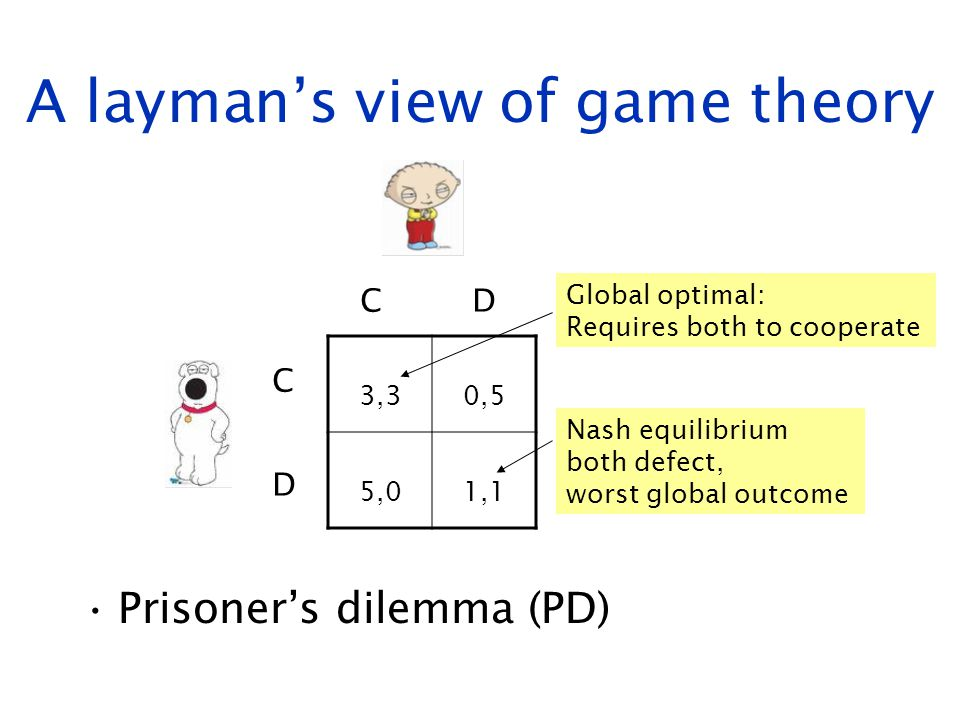 A layman's view of game theory