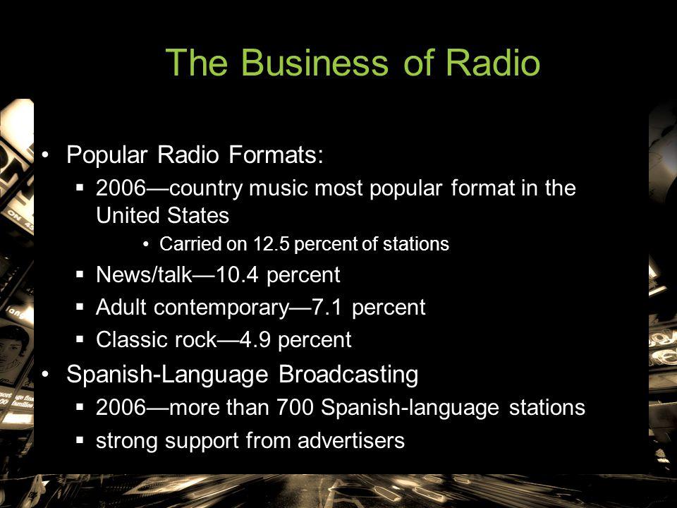 The Business of Radio Popular Radio Formats: