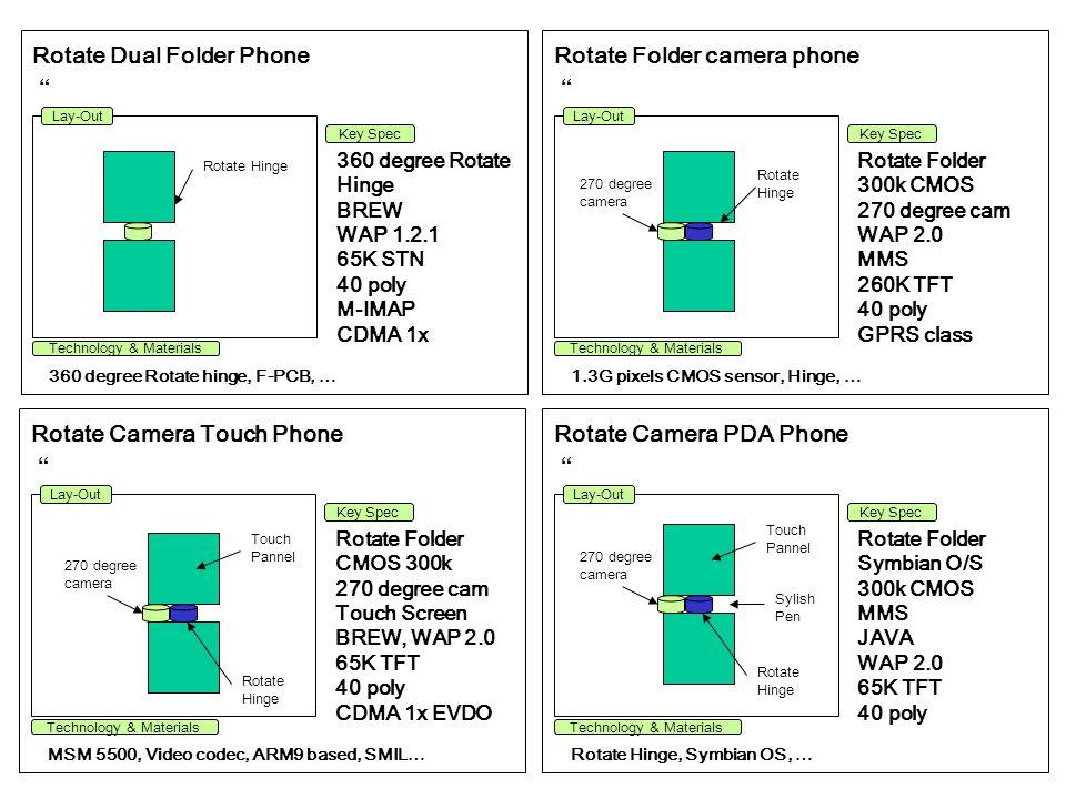 Rotate Dual Folder Phone Rotate Folder camera phone