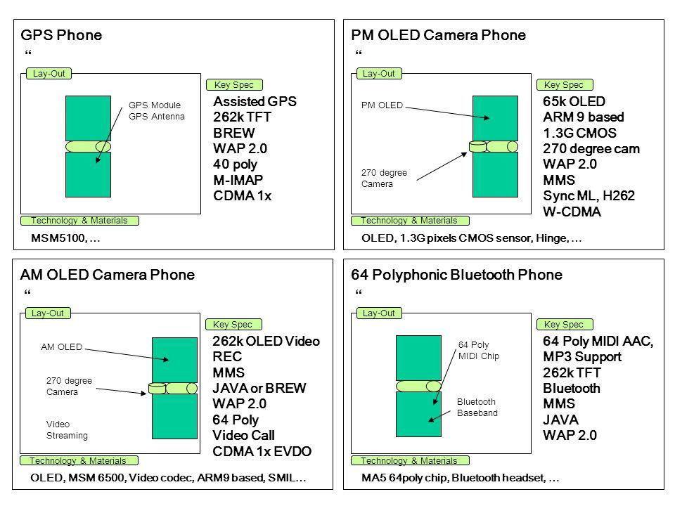 64 Polyphonic Bluetooth Phone