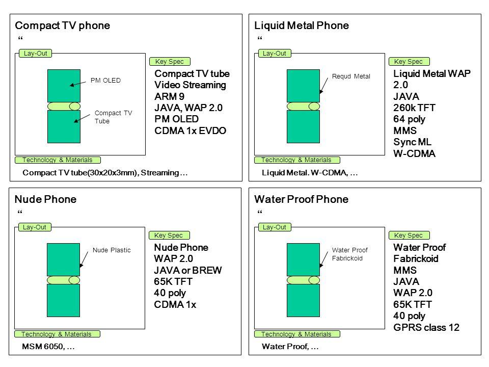 Compact TV phone Liquid Metal Phone Nude Phone Water Proof Phone