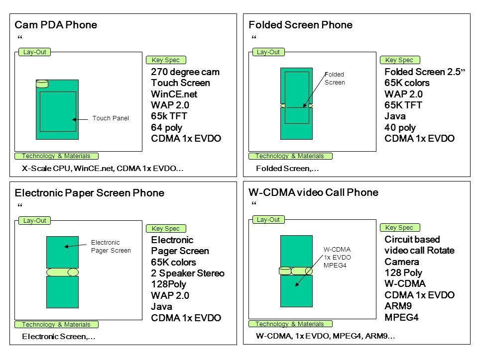 Electronic Paper Screen Phone W-CDMA video Call Phone