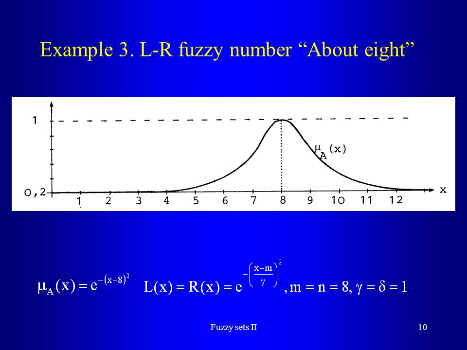 Example 3. L-R fuzzy number About eight