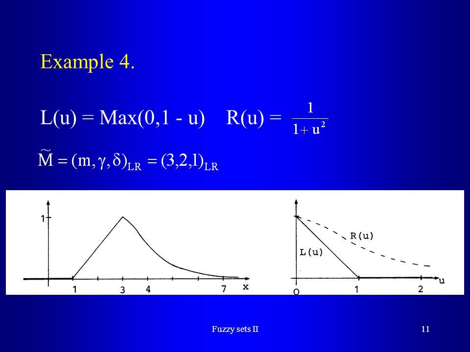 Example 4. L(u) = Max(0,1 ‑ u) R(u) = Fuzzy sets II