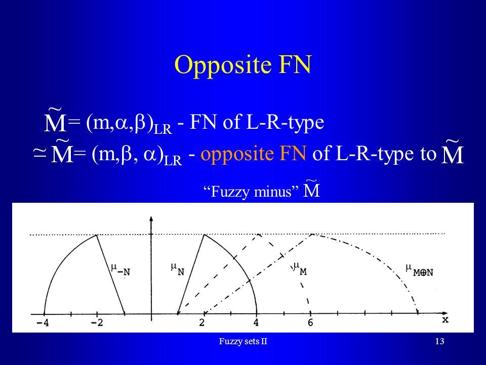 Opposite FN = (m,,)LR - FN of L-R-type