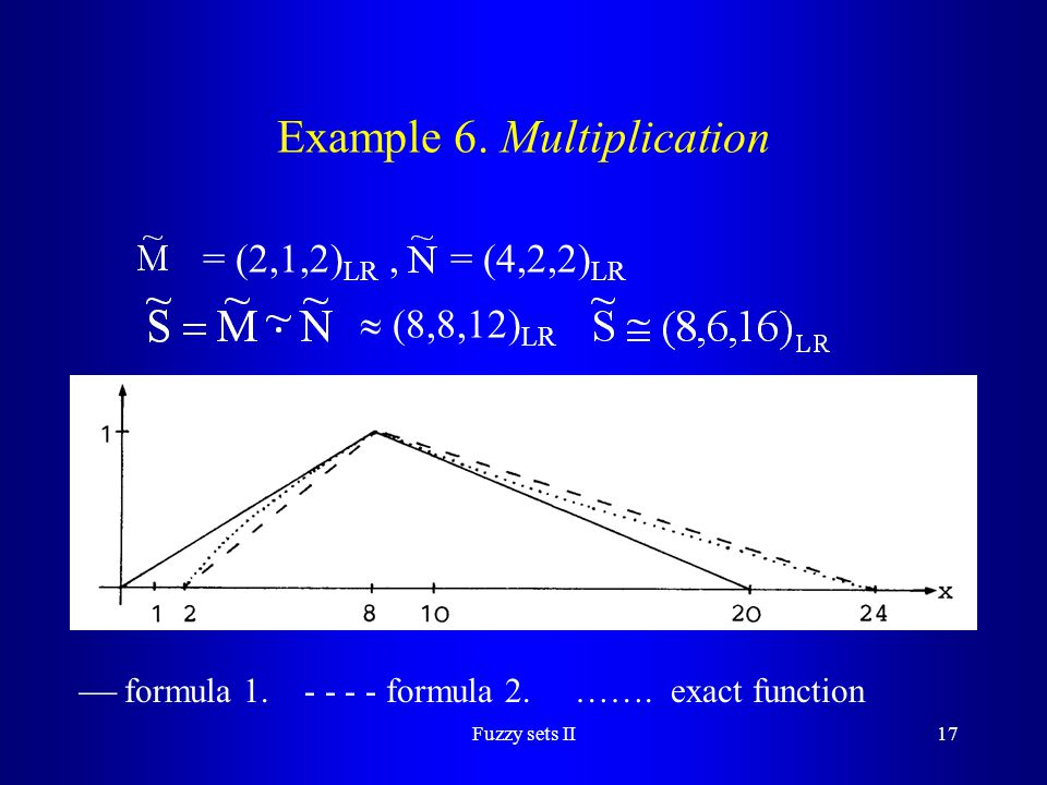 Example 6. Multiplication