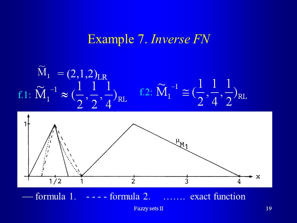 Example 7. Inverse FN = (2,1,2)LR f.2: f.1: