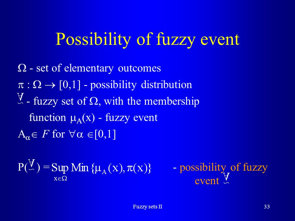 Possibility of fuzzy event