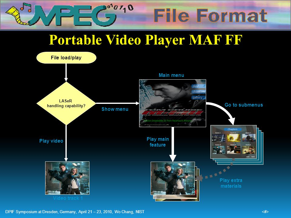 Portable Video Player MAF FF