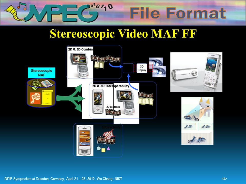 Stereoscopic Video MAF FF