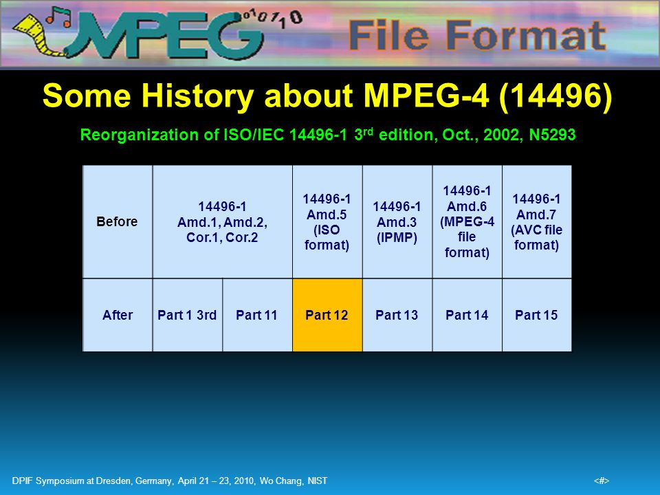 Some History about MPEG-4 (14496)