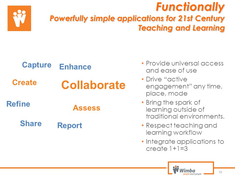 Capture Functionally Powerfully simple applications for 21st Century Teaching and Learning. Assess.