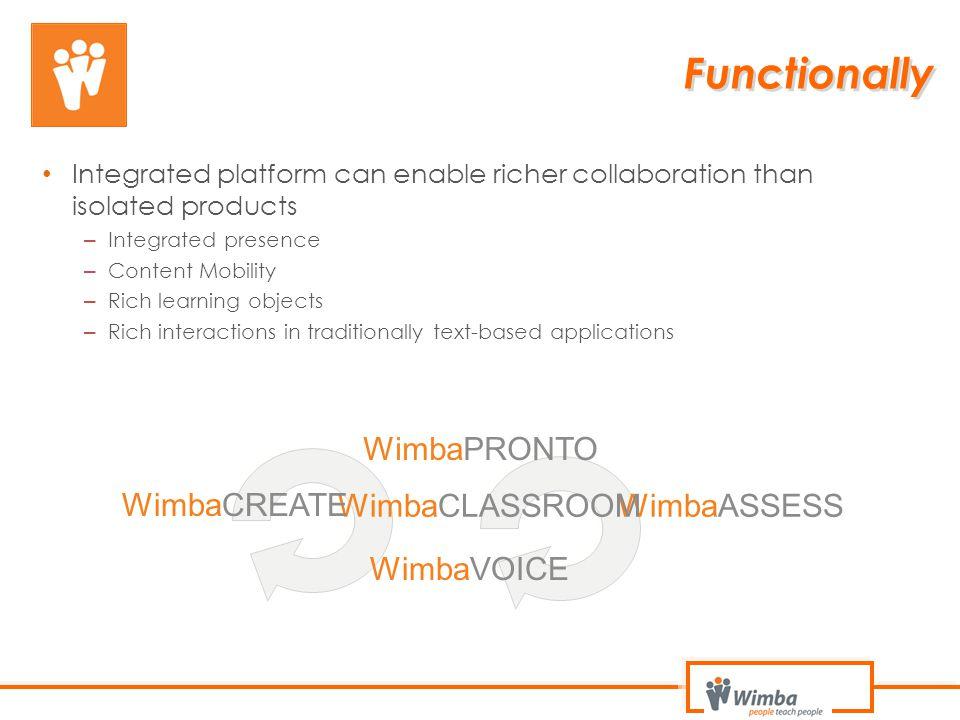 Functionally WimbaPRONTO WimbaCREATE WimbaCLASSROOM WimbaASSESS