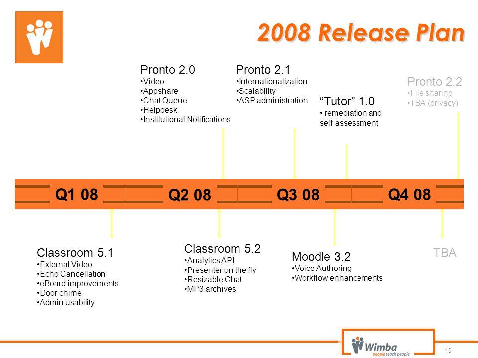 2008 Release Plan Q1 08 Q2 08 Q3 08 Q4 08 Pronto 2.0 Pronto 2.1