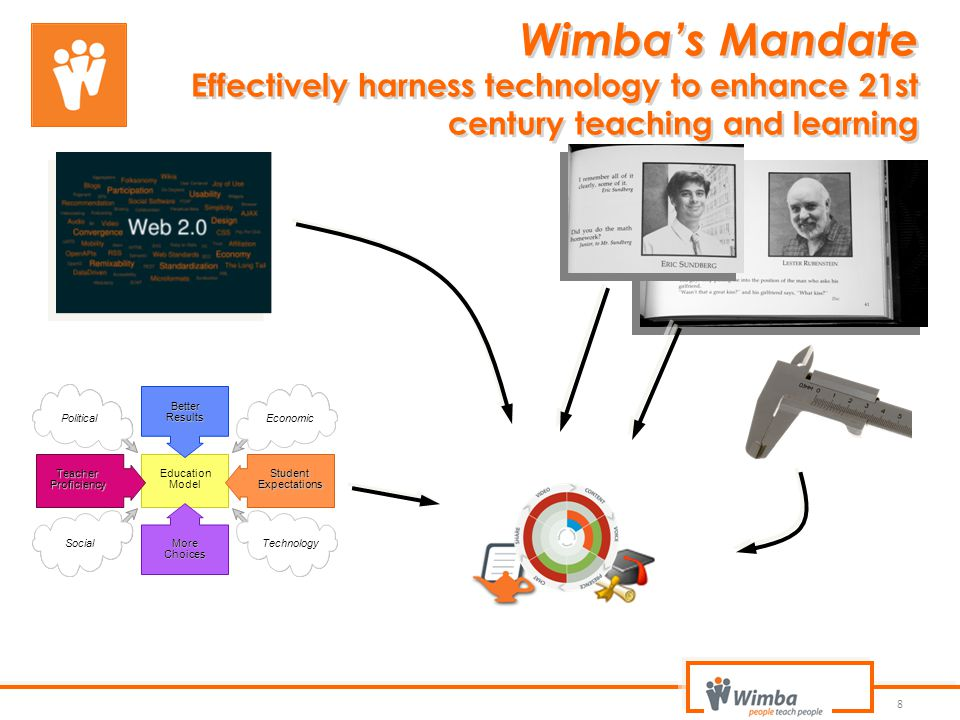 Wimba's Mandate Effectively harness technology to enhance 21st century teaching and learning