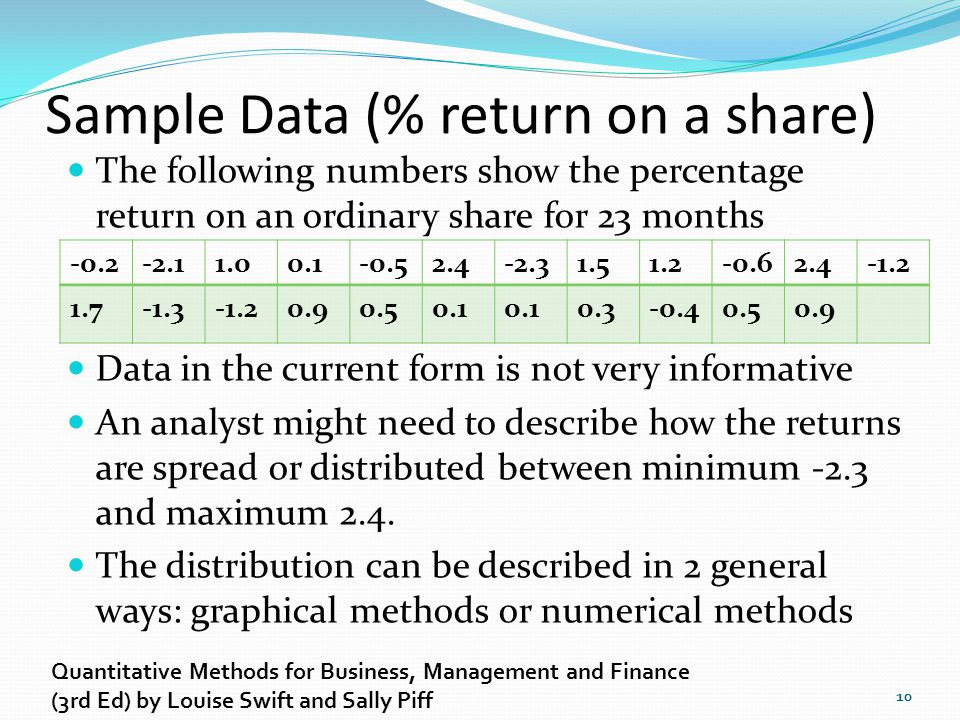 Sample Data (% return on a share)
