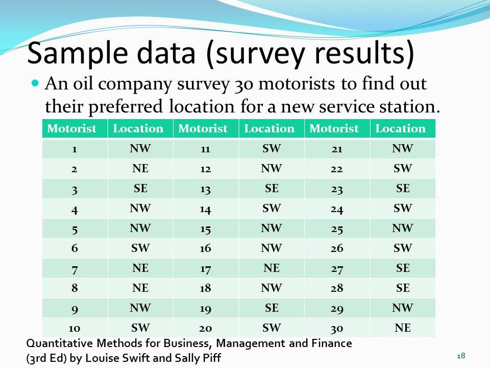Sample data (survey results)