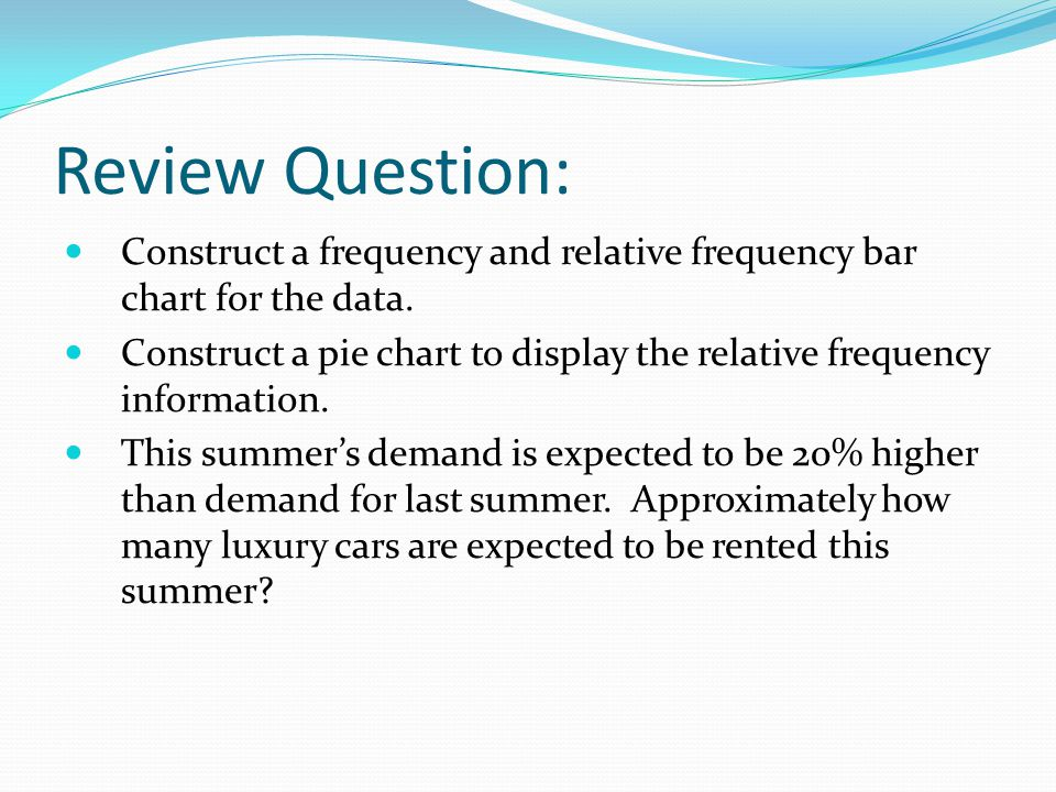 Review Question: Construct a frequency and relative frequency bar chart for the data.