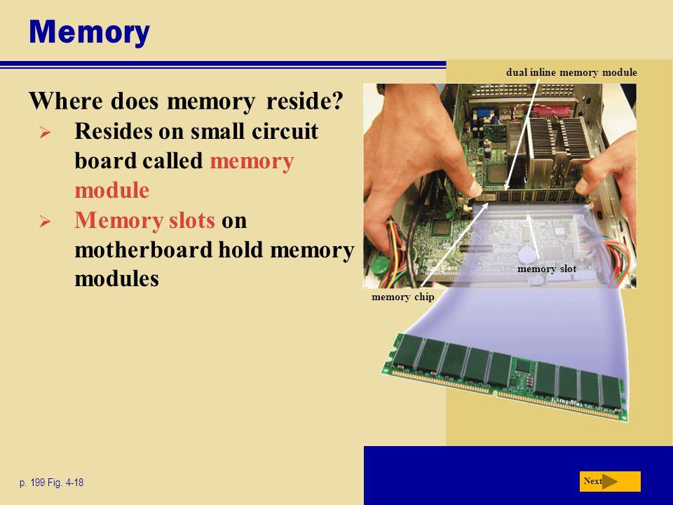 Memory Where does memory reside