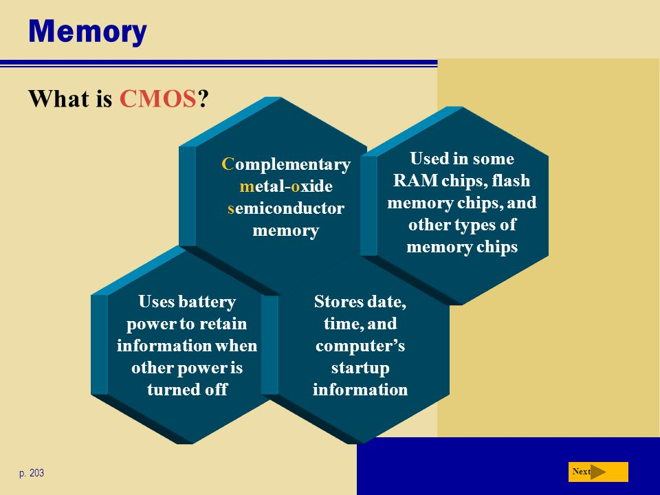 Memory What is CMOS Complementary metal-oxide semiconductor memory