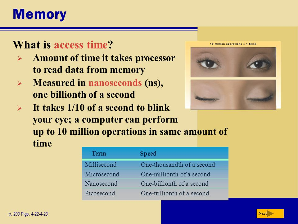 Memory What is access time