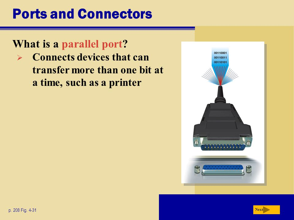 Ports and Connectors What is a parallel port