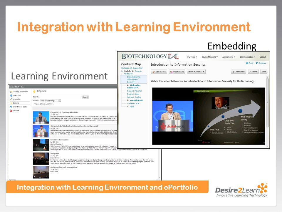 Integration with Learning Environment