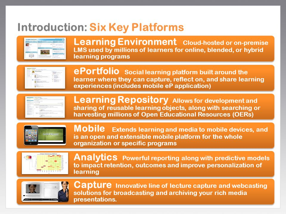 Introduction: Six Key Platforms