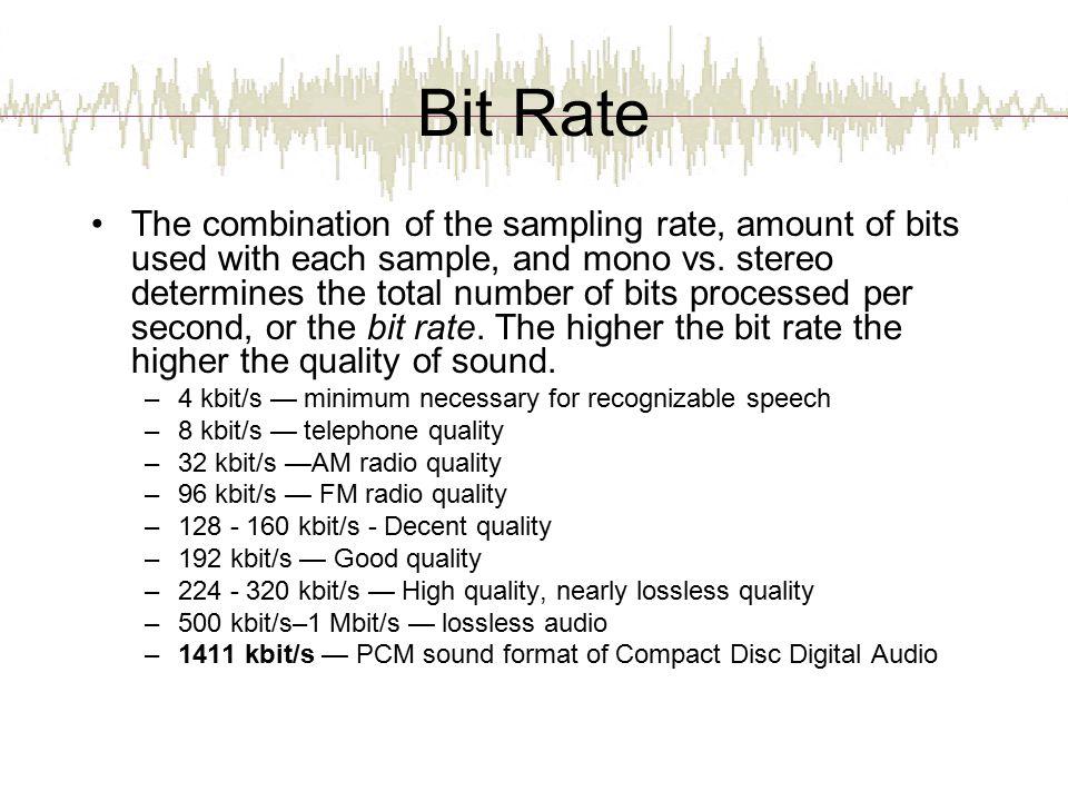 Bit Rate