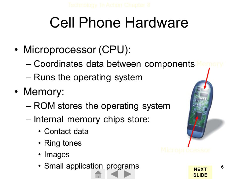 Cell Phone Hardware Microprocessor (CPU): Memory: