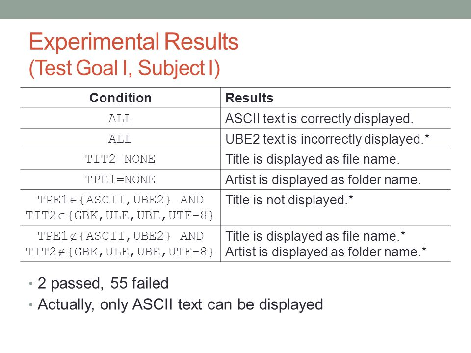 Experimental Results (Test Goal I, Subject I)